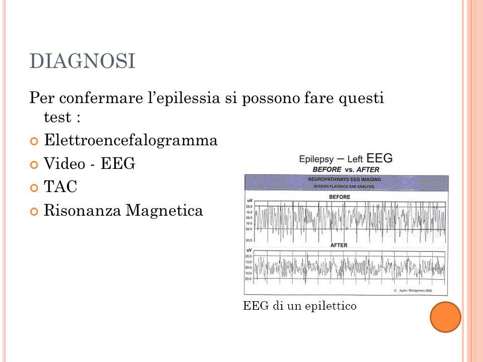 DIAGNOSI Per confermare lepilessia si possono fare questi test : Elettroencefalogramma Video - EEG TAC Risonanza Magnetica EEG di un epilettico