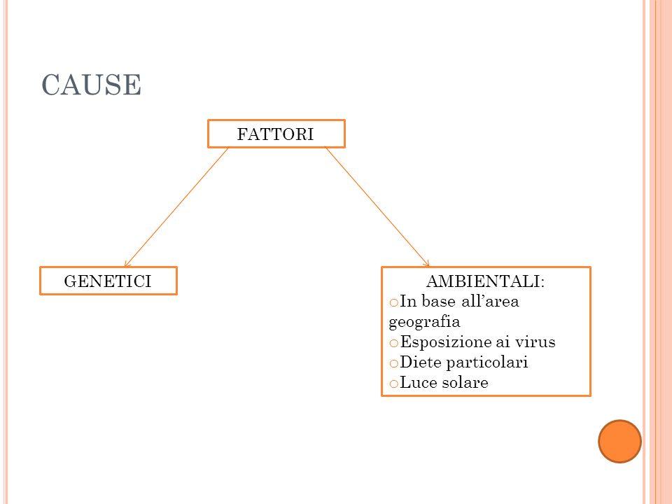 CAUSE FATTORI GENETICIAMBIENTALI: o In base allarea geografia o Esposizione ai virus o Diete particolari o Luce solare