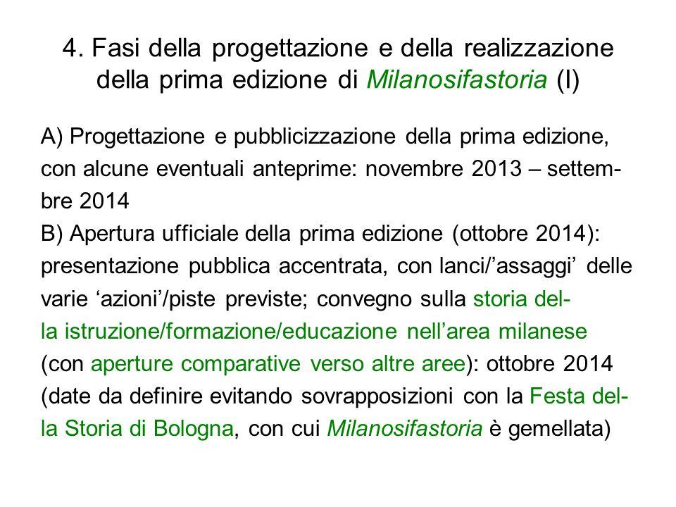 4. Fasi della progettazione e della realizzazione della prima edizione di Milanosifastoria (I) A) Progettazione e pubblicizzazione della prima edizion