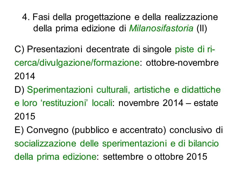 4. Fasi della progettazione e della realizzazione della prima edizione di Milanosifastoria (II) C) Presentazioni decentrate di singole piste di ri- ce