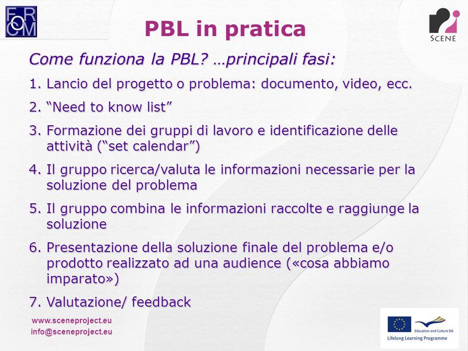 www.sceneproject.eu info@sceneproject.eu PBL in pratica Come funziona la PBL? …principali fasi: 1.Lancio del progetto o problema: documento, video, ec