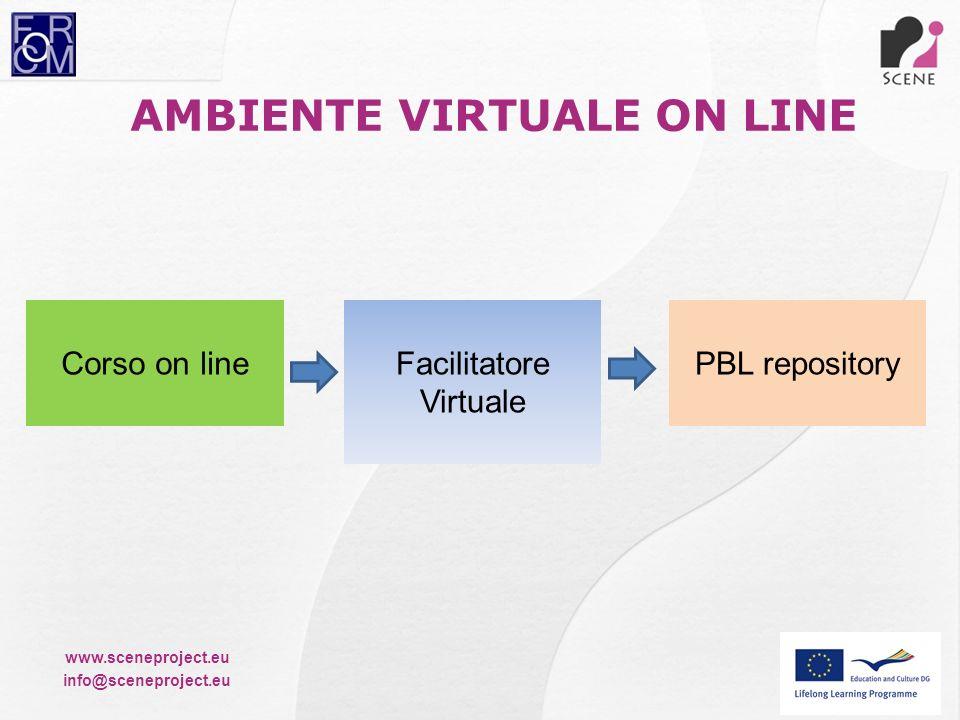 www.sceneproject.eu info@sceneproject.eu AMBIENTE VIRTUALE ON LINE Corso on linePBL repositoryFacilitatore Virtuale