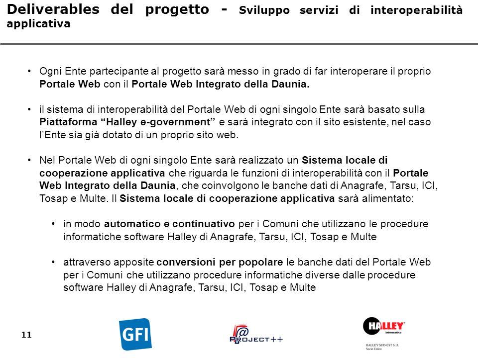 11 Deliverables del progetto - Sviluppo servizi di interoperabilità applicativa Ogni Ente partecipante al progetto sarà messo in grado di far interoperare il proprio Portale Web con il Portale Web Integrato della Daunia.