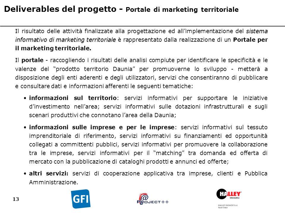 13 sistema informativo di marketing territoriale Il risultato delle attività finalizzate alla progettazione ed allimplementazione del sistema informativo di marketing territoriale è rappresentato dalla realizzazione di un Portale per il marketing territoriale.
