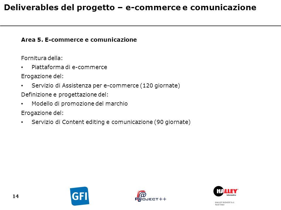 14 Deliverables del progetto – e-commerce e comunicazione Area 5.