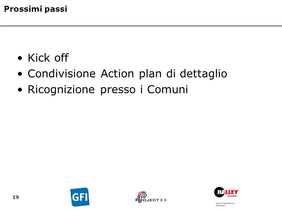 19 Kick off Condivisione Action plan di dettaglio Ricognizione presso i Comuni Prossimi passi