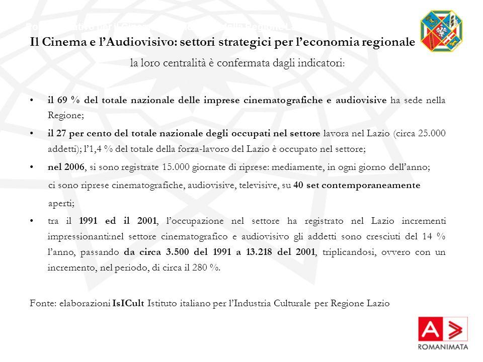 Il Cinema e lAudiovisivo: settori strategici per leconomia regionale la loro centralità è confermata dagli indicatori : il 69 % del totale nazionale delle imprese cinematografiche e audiovisive ha sede nella Regione; il 27 per cento del totale nazionale degli occupati nel settore lavora nel Lazio (circa 25.000 addetti); l1,4 % del totale della forza-lavoro del Lazio è occupato nel settore; nel 2006, si sono registrate 15.000 giornate di riprese: mediamente, in ogni giorno dellanno; ci sono riprese cinematografiche, audiovisive, televisive, su 40 set contemporaneamente aperti; tra il 1991 ed il 2001, loccupazione nel settore ha registrato nel Lazio incrementi impressionanti:nel settore cinematografico e audiovisivo gli addetti sono cresciuti del 14 % lanno, passando da circa 3.500 del 1991 a 13.218 del 2001, triplicandosi, ovvero con un incremento, nel periodo, di circa il 280 %.