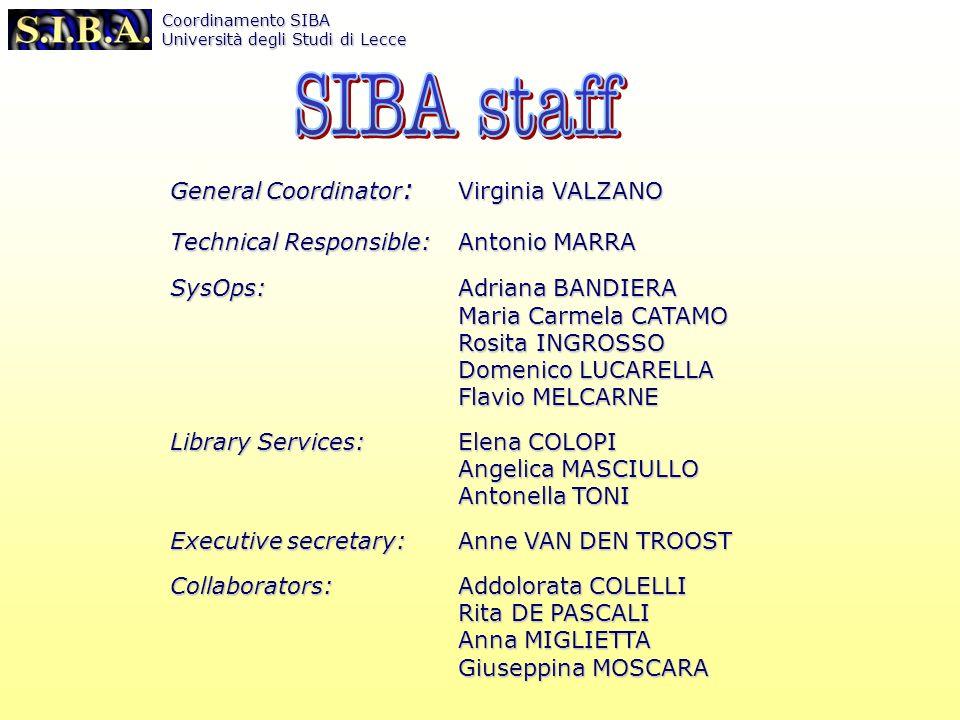Coordinamento SIBA Università degli Studi di Lecce http://siba2.unile.it Il Sito Web del Coordinamento SIBA