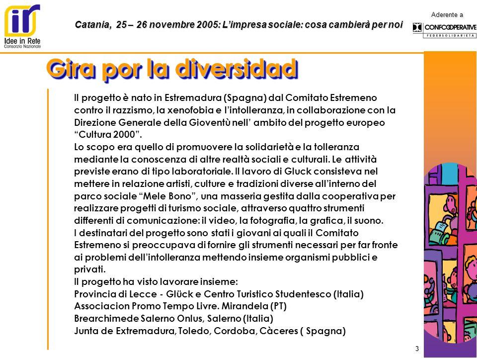 Catania, 25 – 26 novembre 2005: Limpresa sociale: cosa cambierà per noi Aderente a 3 Gira por la diversidad Il progetto è nato in Estremadura (Spagna) dal Comitato Estremeno contro il razzismo, la xenofobia e lintolleranza, in collaborazione con la Direzione Generale della Gioventù nell ambito del progetto europeo Cultura 2000.