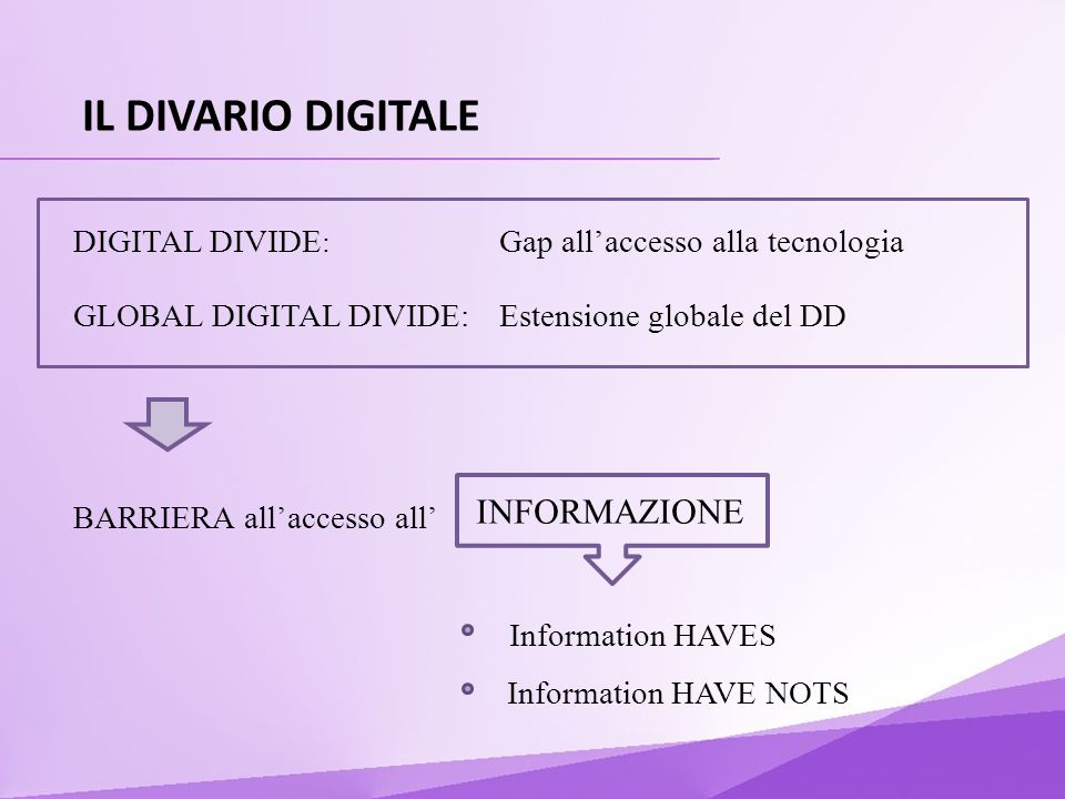 IL DIVARIO DIGITALE DIGITAL DIVIDE : Gap allaccesso alla tecnologia GLOBAL DIGITAL DIVIDE: Estensione globale del DD BARRIERA allaccesso all INFORMAZI