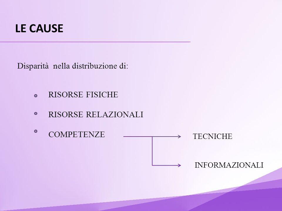 LE CAUSE Disparità nella distribuzione di: TECNICHE INFORMAZIONALI RISORSE RELAZIONALI RISORSE FISICHE COMPETENZE