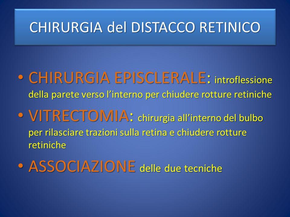 CHIRURGIA EPISCLERALE: introflessione della parete verso linterno per chiudere rotture retiniche CHIRURGIA EPISCLERALE: introflessione della parete ve