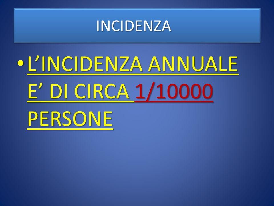 INCIDENZAINCIDENZA LINCIDENZA ANNUALE E DI CIRCA 1/10000 PERSONE LINCIDENZA ANNUALE E DI CIRCA 1/10000 PERSONE