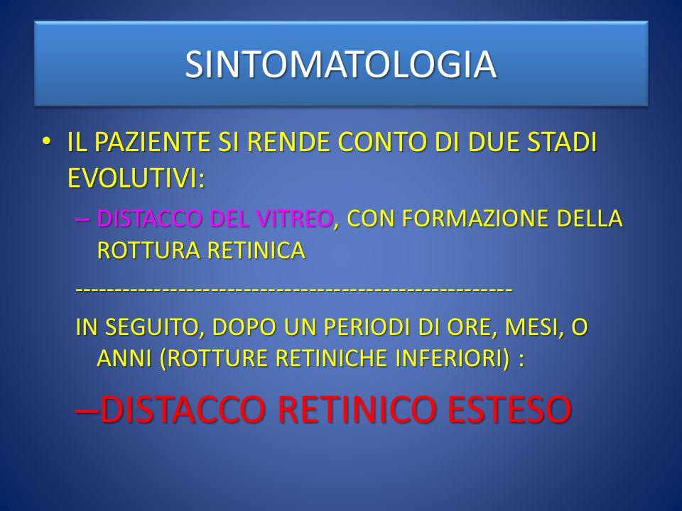 SINTOMATOLOGIASINTOMATOLOGIA STADIO 1 (distacco del vitreo) STADIO 1 (distacco del vitreo): 1.LAMPI DI LUCE (TRAZIONE LOCALIZZATA DEL VITREO SULLA RETINA) 2.VISIONE DI CORPI MOBILI 3.PUO ESSERE ASINTOMATICO