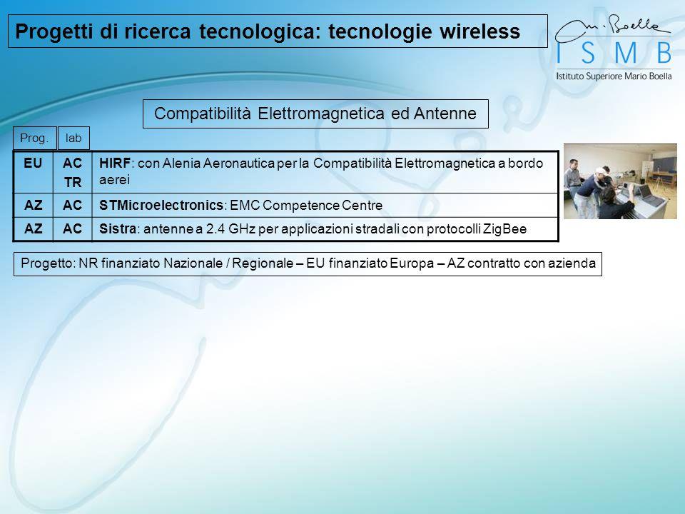 EUAC TR HIRF: con Alenia Aeronautica per la Compatibilità Elettromagnetica a bordo aerei AZACSTMicroelectronics: EMC Competence Centre AZACSistra: ant