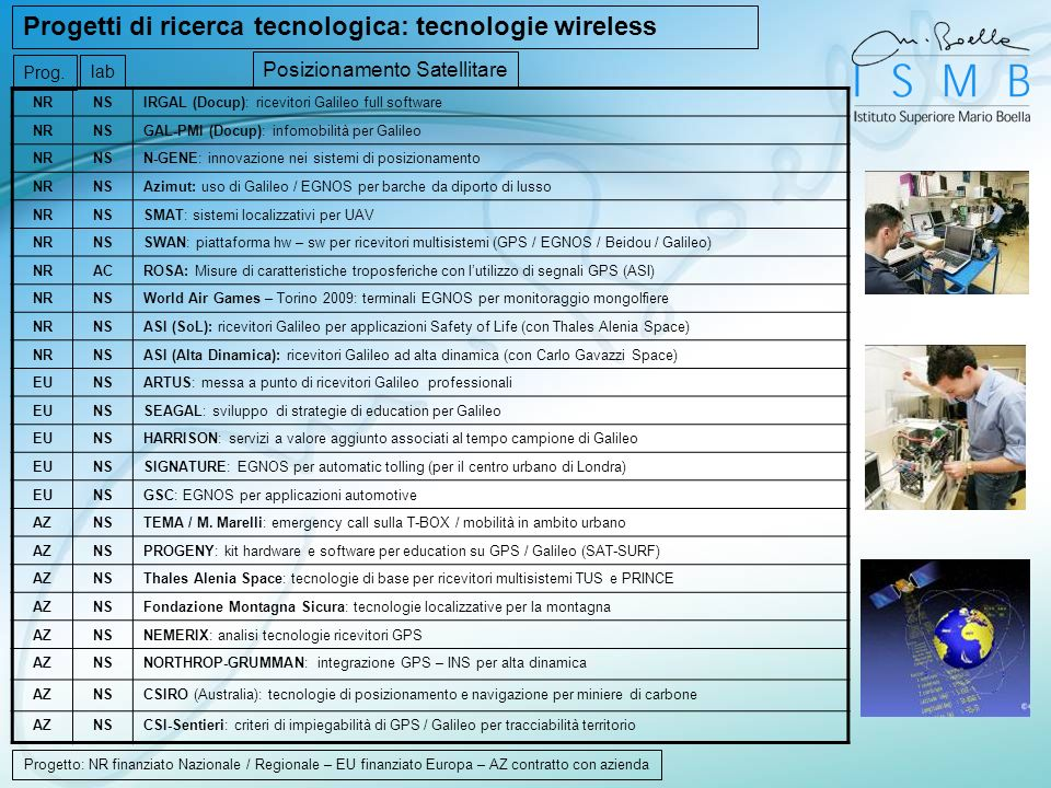 NRNSIRGAL (Docup): ricevitori Galileo full software NRNSGAL-PMI (Docup): infomobilità per Galileo NRNSN-GENE: innovazione nei sistemi di posizionament