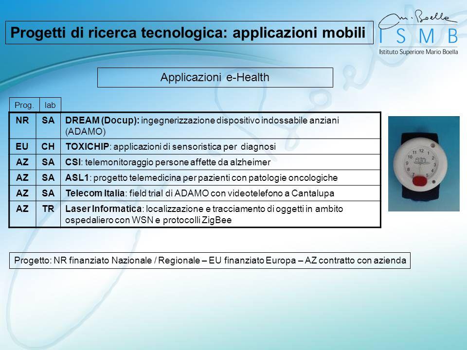 Progetti di ricerca tecnologica: applicazioni mobili NRSADREAM (Docup): ingegnerizzazione dispositivo indossabile anziani (ADAMO) EUCHTOXICHIP: applic