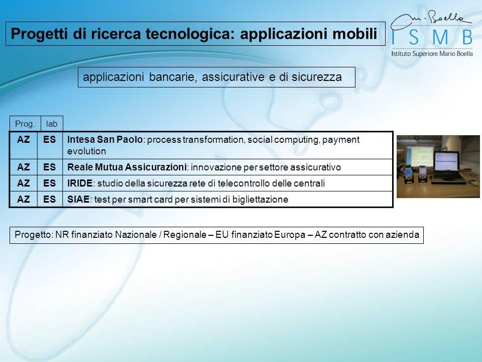 AZESIntesa San Paolo: process transformation, social computing, payment evolution AZESReale Mutua Assicurazioni: innovazione per settore assicurativo