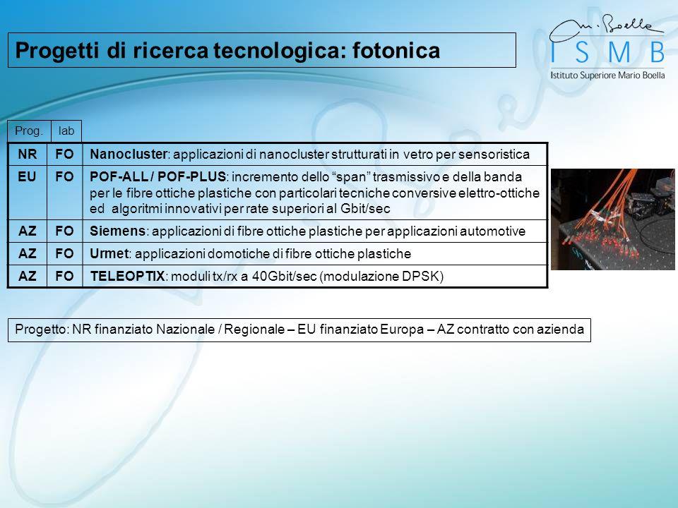 Progetti di ricerca tecnologica: fotonica NRFONanocluster: applicazioni di nanocluster strutturati in vetro per sensoristica EUFOPOF-ALL / POF-PLUS: i