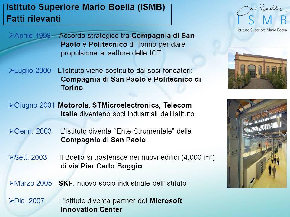 Istituto Superiore Mario Boella (ISMB) Fatti rilevanti Aprile 1998 Accordo strategico tra Compagnia di San Paolo e Politecnico di Torino per dare prop