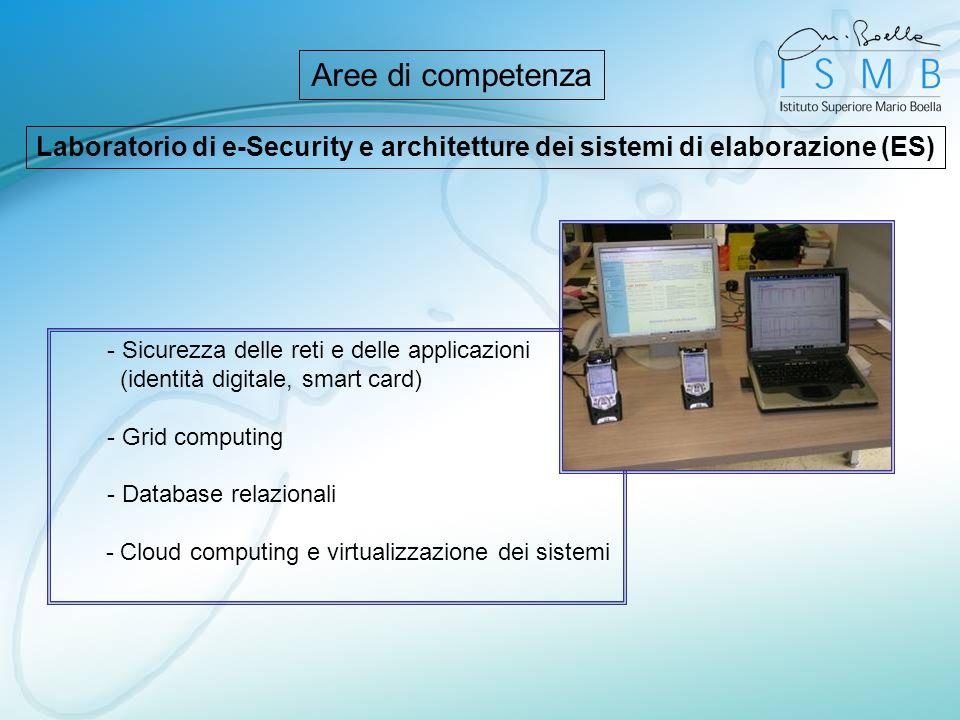 Laboratorio di e-Security e architetture dei sistemi di elaborazione (ES) Aree di competenza - Sicurezza delle reti e delle applicazioni (identità dig