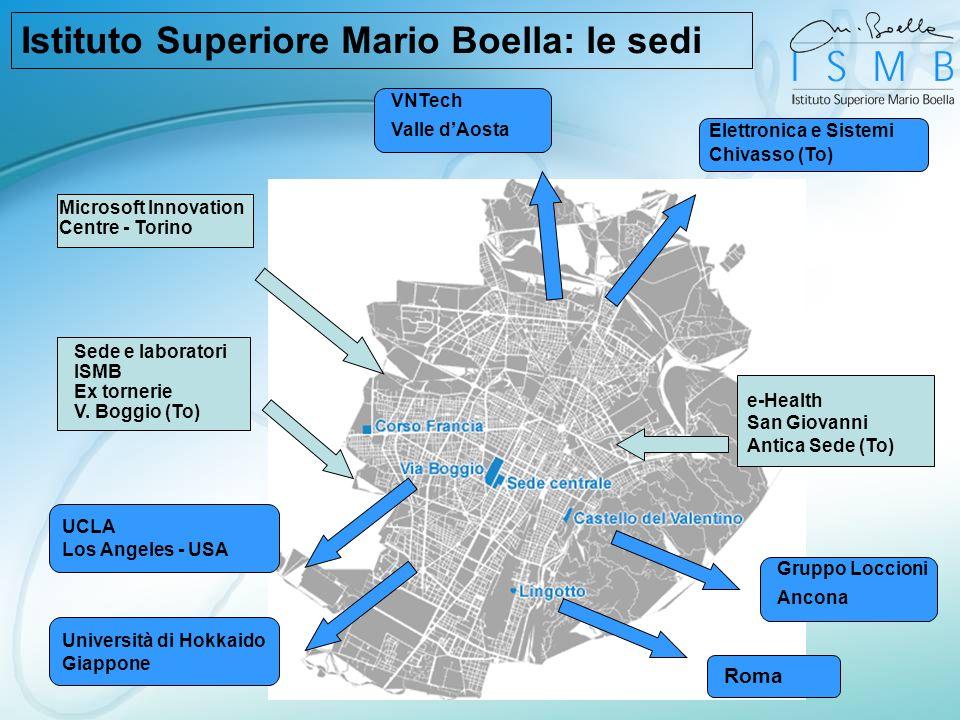 Istituto Superiore Mario Boella: le sedi e-Health San Giovanni Antica Sede (To) UCLA Los Angeles - USA Sede e laboratori ISMB Ex tornerie V. Boggio (T