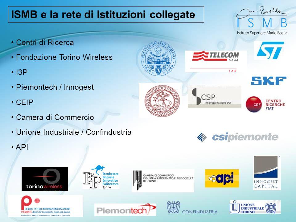 ISMB e la rete di Istituzioni collegate Centri di Ricerca Fondazione Torino Wireless I3P Piemontech / Innogest CEIP Camera di Commercio Unione Industr