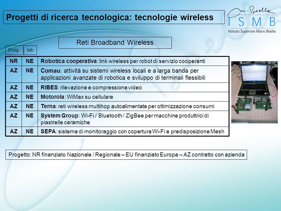 NRNERobotica cooperativa: link wireless per robot di servizio cooperanti AZNE Comau: attività su sistemi wireless locali e a larga banda per applicazi