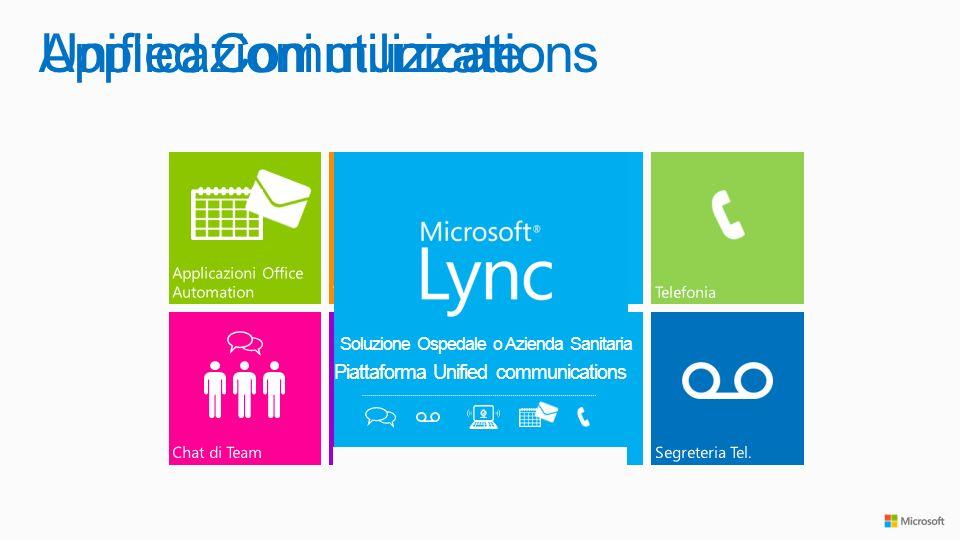 Piattaforma Unified communications Soluzione Ospedale o Azienda Sanitaria