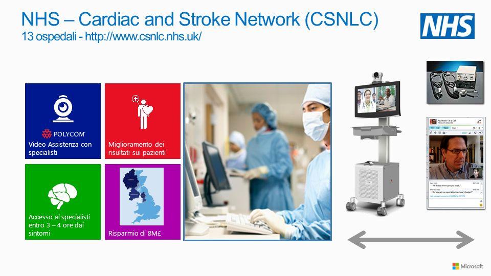 Risparmio di 8M£ Accesso ai specialisti entro 3 – 4 ore dai sintomi Miglioramento dei risultati sui pazienti Video Assistenza con specialisti