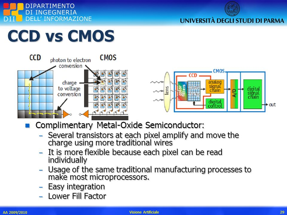 CCD vs CMOS n Complimentary Metal-Oxide Semiconductor: – Several transistors at each pixel amplify and move the charge using more traditional wires – It is more flexible because each pixel can be read individually – Usage of the same traditional manufacturing processes to make most microprocessors.