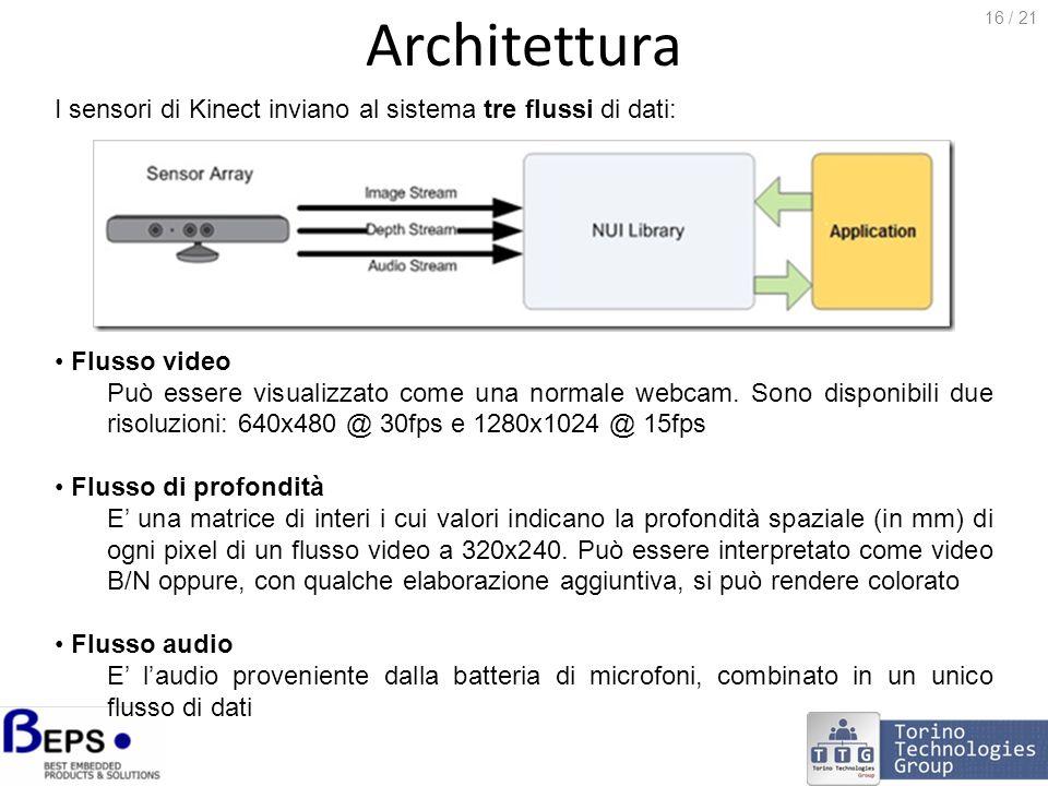 Architettura I sensori di Kinect inviano al sistema tre flussi di dati: Flusso video Può essere visualizzato come una normale webcam.