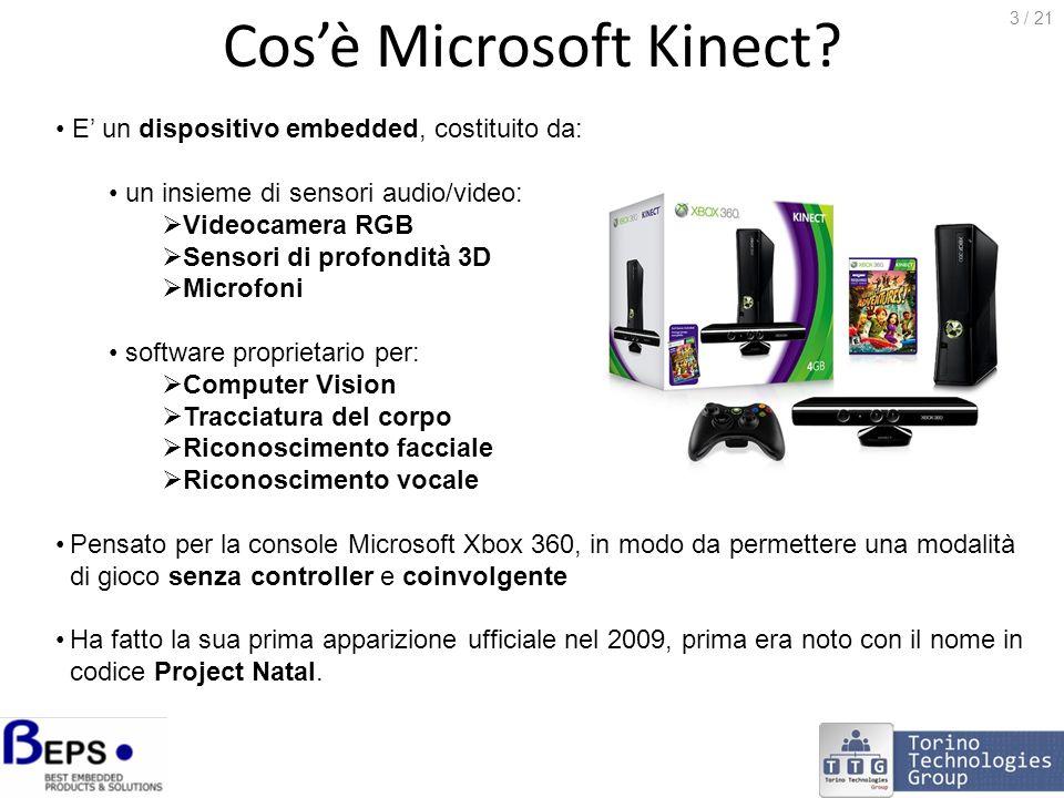 Cosa si può fare con Kinect? 4 / 21 Fonte: http://kinect.dashhacks.comhttp://kinect.dashhacks.com