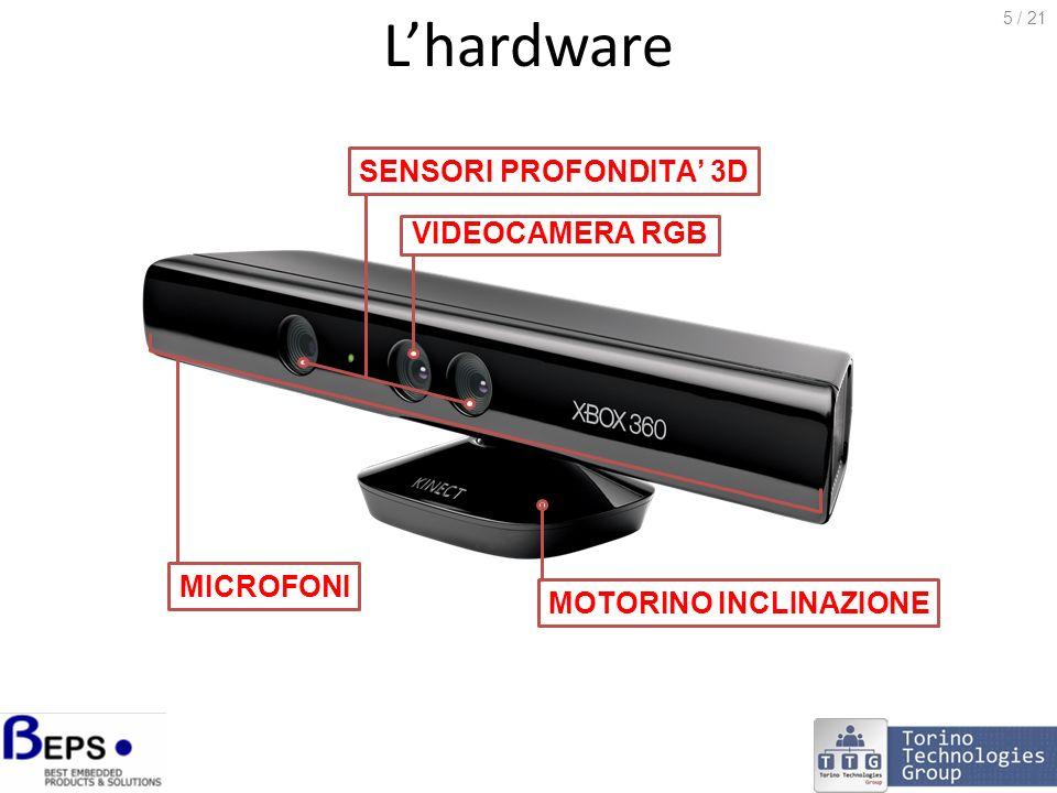 Lhardware VIDEOCAMERA RGB SENSORI PROFONDITA 3D MICROFONI MOTORINO INCLINAZIONE 5 / 21