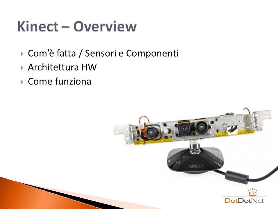 Comè fatta / Sensori e Componenti Architettura HW Come funziona