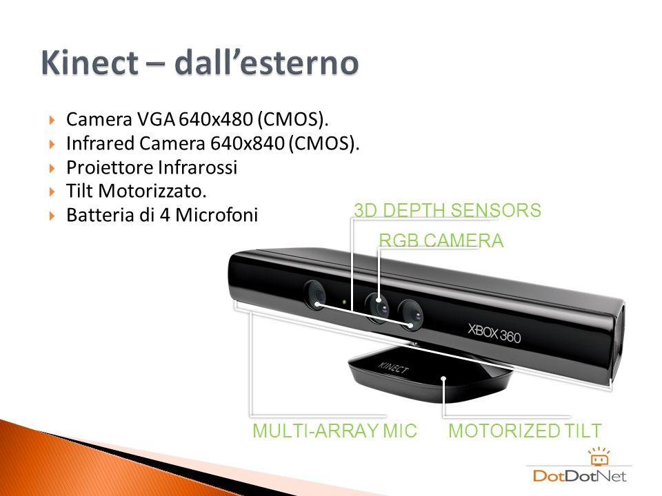 Camera VGA 640x480 (CMOS). Infrared Camera 640x840 (CMOS). Proiettore Infrarossi Tilt Motorizzato. Batteria di 4 Microfoni RGB CAMERA MULTI-ARRAY MIC
