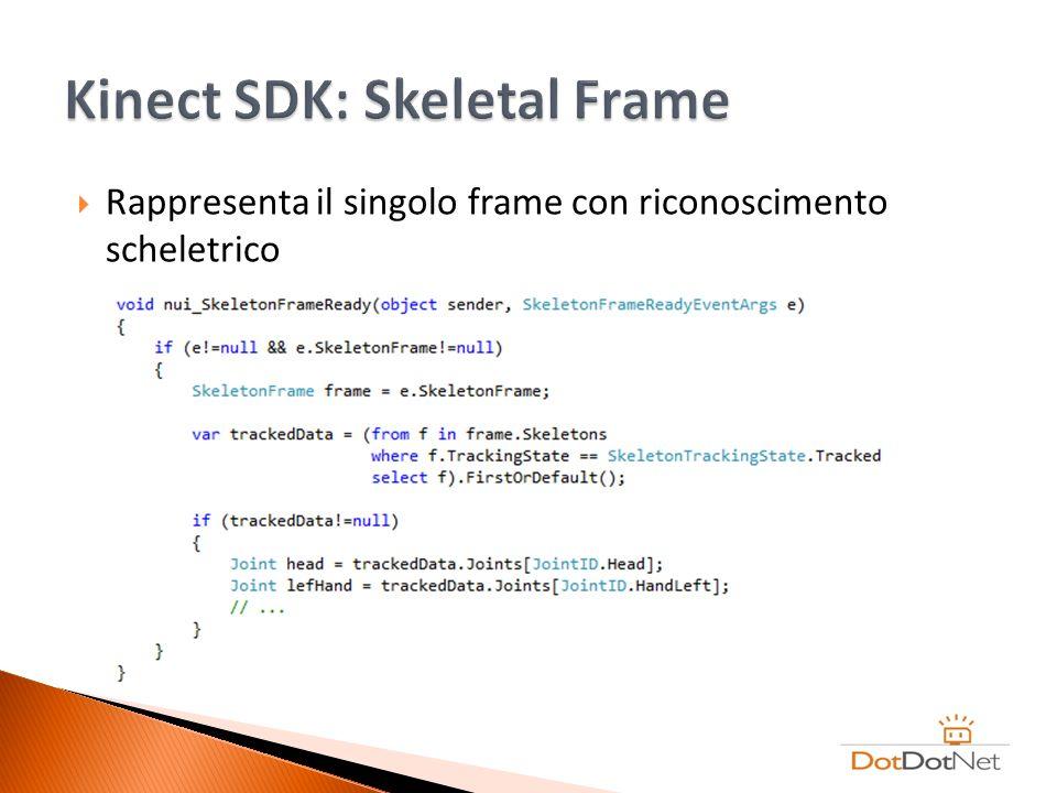 Rappresenta il singolo frame con riconoscimento scheletrico