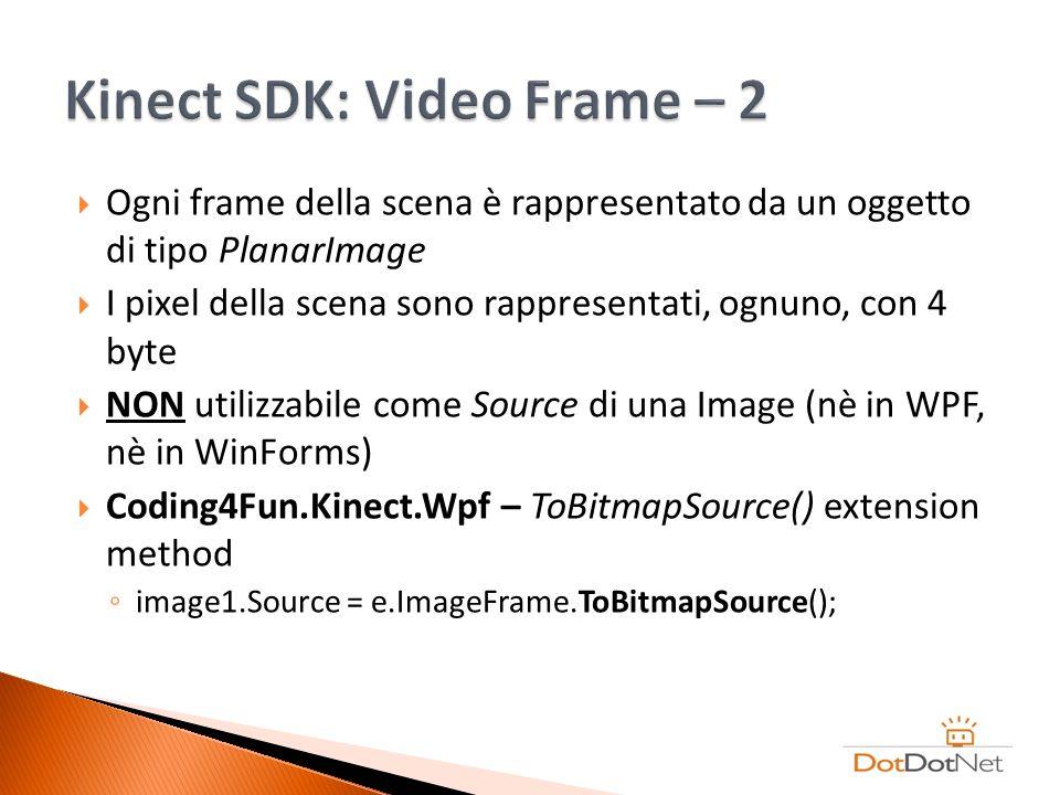 Ogni frame della scena è rappresentato da un oggetto di tipo PlanarImage I pixel della scena sono rappresentati, ognuno, con 4 byte NON utilizzabile c