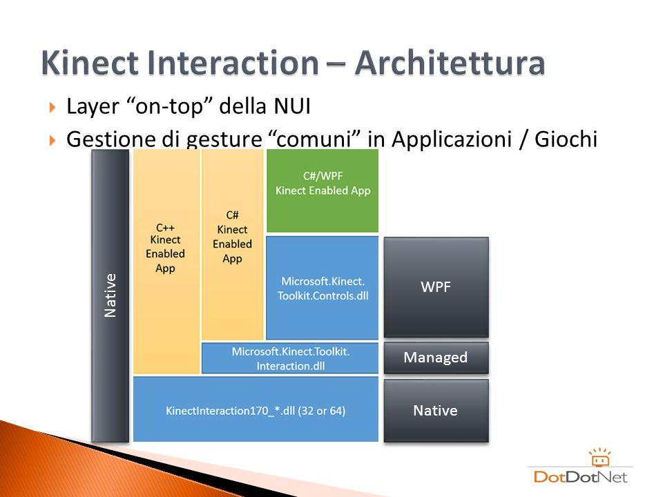 Layer on-top della NUI Gestione di gesture comuni in Applicazioni / Giochi Native Managed Native WPF