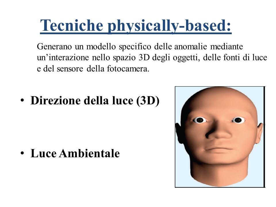 Direzione della luce (3D) Luce Ambientale Tecniche physically-based: Generano un modello specifico delle anomalie mediante uninterazione nello spazio