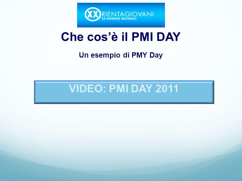 Che cosè il PMI DAY Un esempio di PMY Day VIDEO: PMI DAY 2011