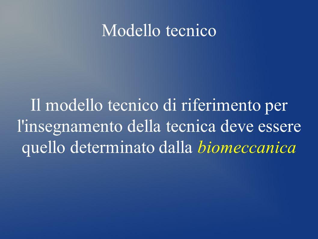 Modello tecnico Il modello tecnico di riferimento per l'insegnamento della tecnica deve essere quello determinato dalla biomeccanica