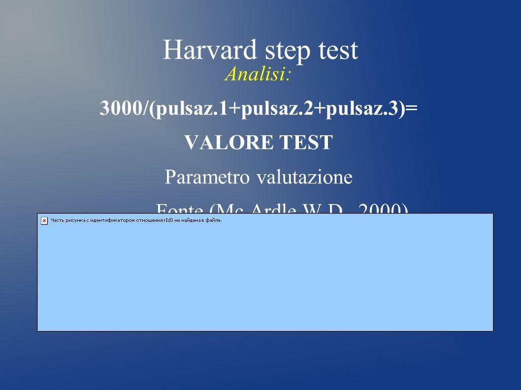 Harvard step test Analisi: 3000/(pulsaz.1+pulsaz.2+pulsaz.3)= VALORE TEST Parametro valutazione Fonte (Mc Ardle W.D., 2000)