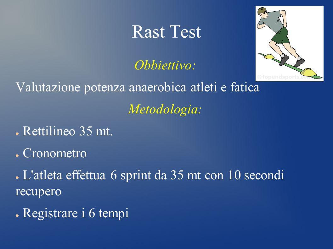 Rast Test Obbiettivo: Valutazione potenza anaerobica atleti e fatica Metodologia: Rettilineo 35 mt. Cronometro L'atleta effettua 6 sprint da 35 mt con