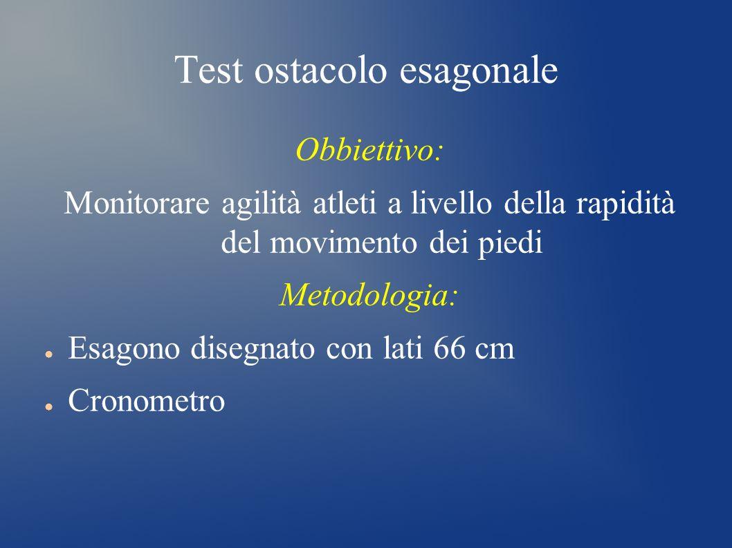 Test ostacolo esagonale Obbiettivo: Monitorare agilità atleti a livello della rapidità del movimento dei piedi Metodologia: Esagono disegnato con lati