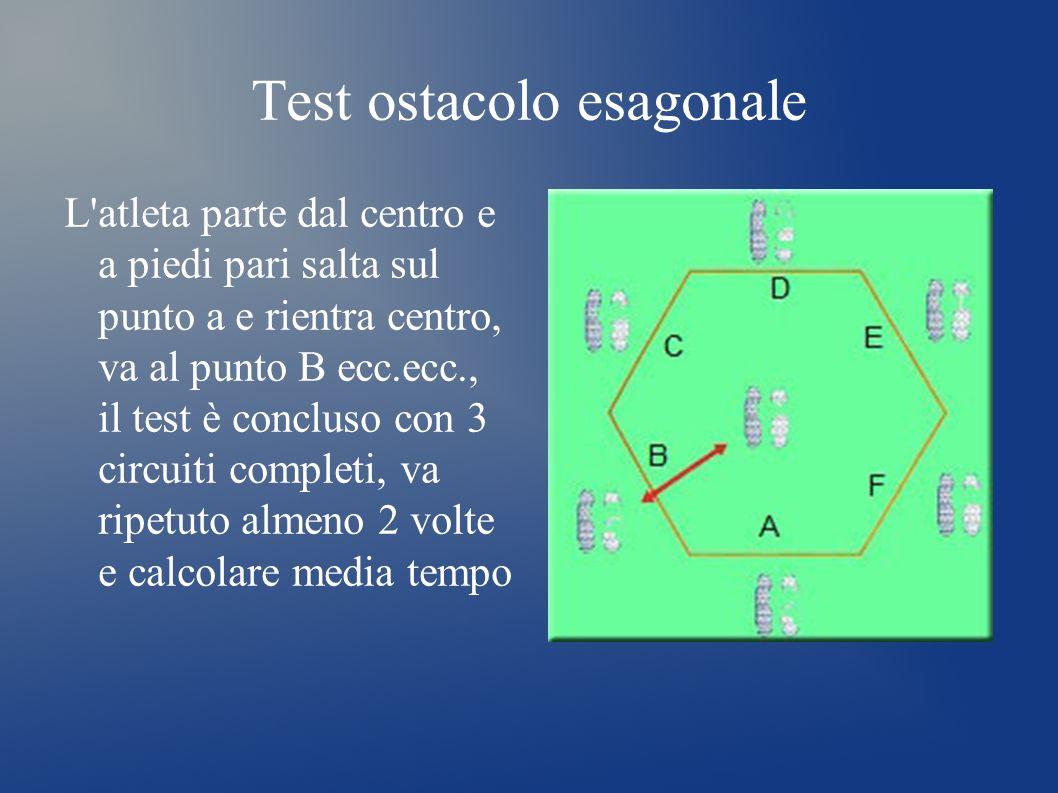Test ostacolo esagonale L'atleta parte dal centro e a piedi pari salta sul punto a e rientra centro, va al punto B ecc.ecc., il test è concluso con 3
