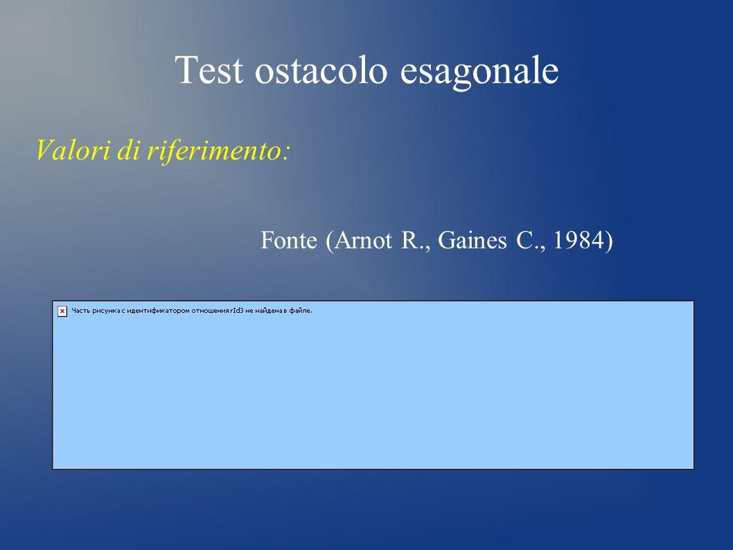 Test ostacolo esagonale Valori di riferimento: Fonte (Arnot R., Gaines C., 1984)