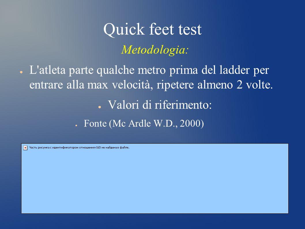Quick feet test Metodologia: L'atleta parte qualche metro prima del ladder per entrare alla max velocità, ripetere almeno 2 volte. Valori di riferimen