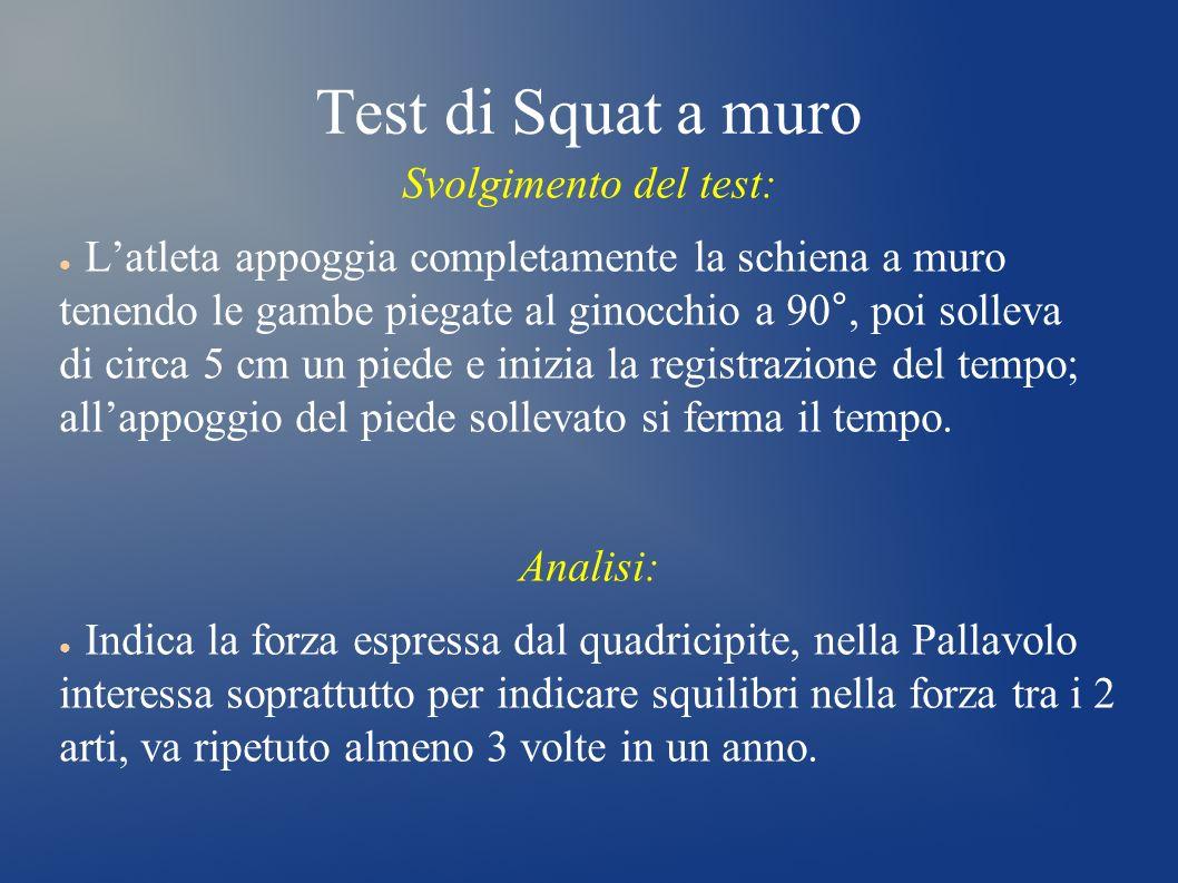 Test di Squat a muro Svolgimento del test: Latleta appoggia completamente la schiena a muro tenendo le gambe piegate al ginocchio a 90°, poi solleva d