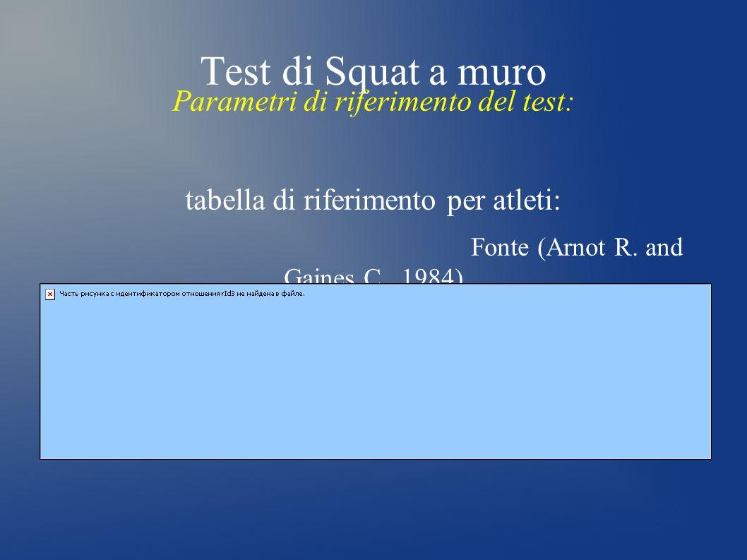 Test di Squat a muro Parametri di riferimento del test: tabella di riferimento per atleti: Fonte (Arnot R. and Gaines C., 1984)